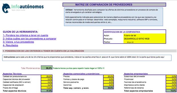 Imagen Plantilla comparación de proveedores