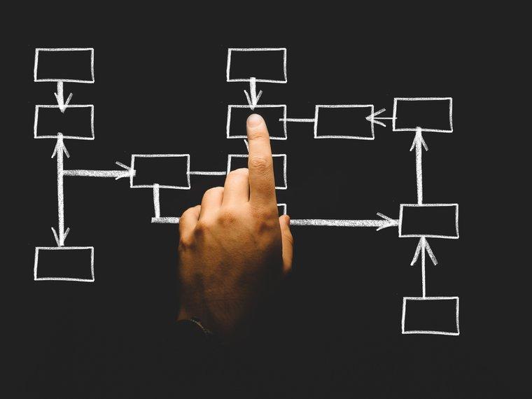 El Plan estratégico y el análisis DAFO